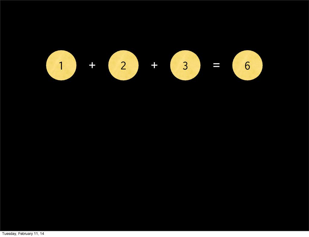 2 + 3 = 6 1 + Tuesday, February 11, 14