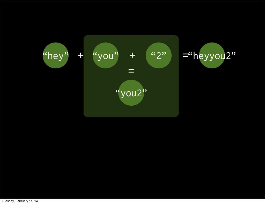 """you"" + ""2"" =""heyyou2"" ""you2"" + ""hey"" = Tuesday..."