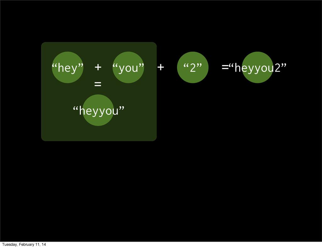 """""""you"""" + """"2"""" =""""heyyou2"""" """"heyyou"""" + """"hey"""" = Tuesd..."""