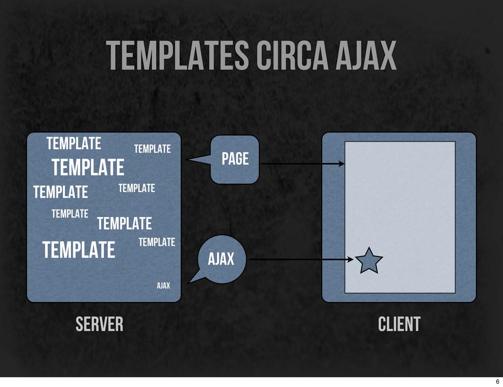 templates circa ajax server client server page ...