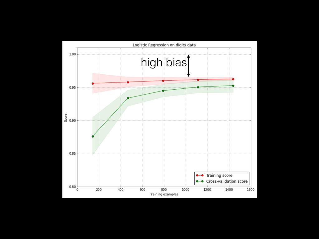high bias