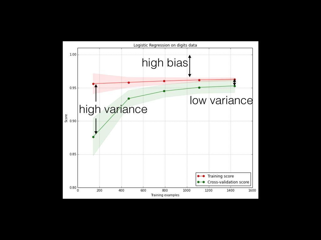 high bias high variance low variance