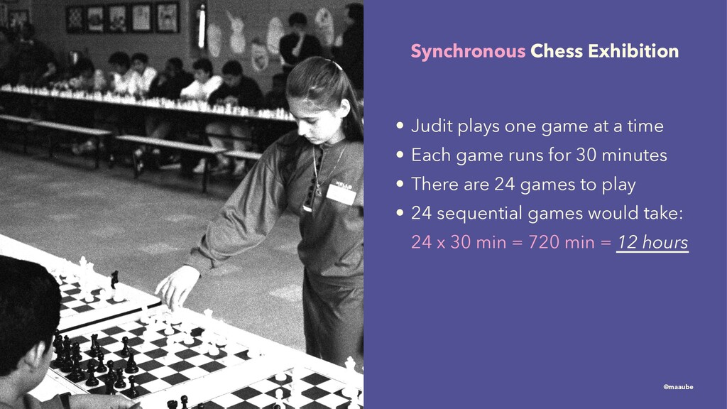 Synchronous Chess Exhibition • Judit plays one ...