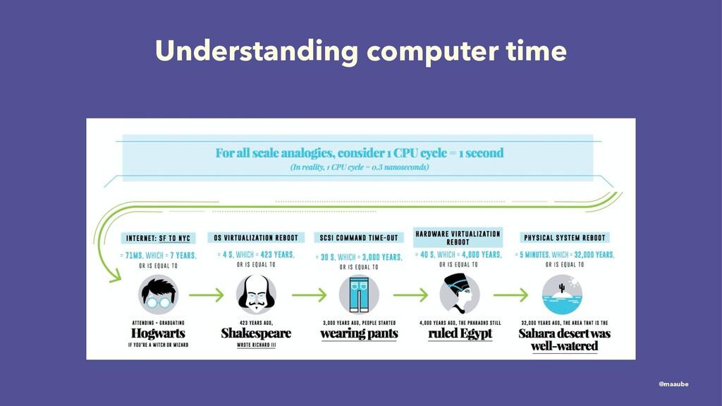Understanding computer time @maaube