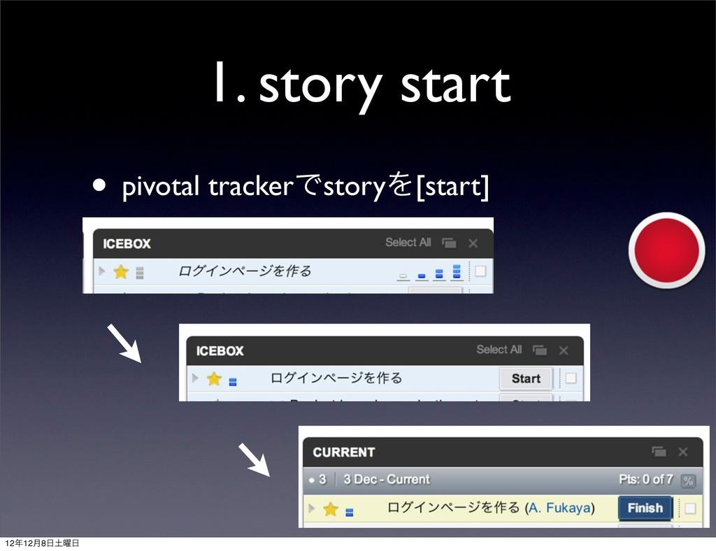 1. story start • pivotal trackerͰstoryΛ[start] ...