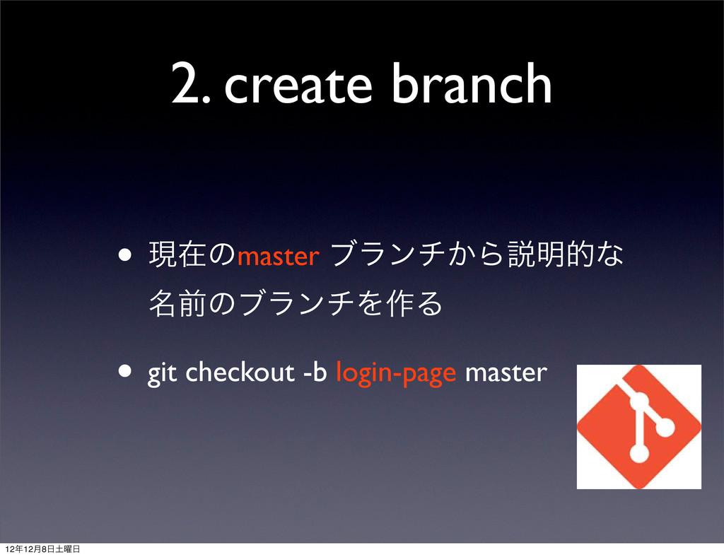 2. create branch • ݱࡏͷmaster ϒϥϯν͔Βઆ໌తͳ ໊લͷϒϥϯν...