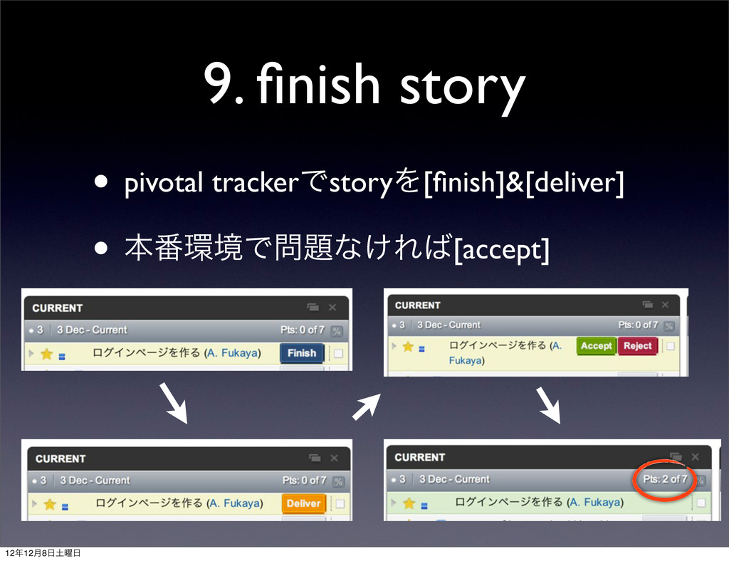 9. finish story • pivotal trackerͰstoryΛ[finish]&...