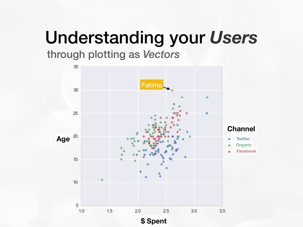 Understanding your Users through plotting as Ve...