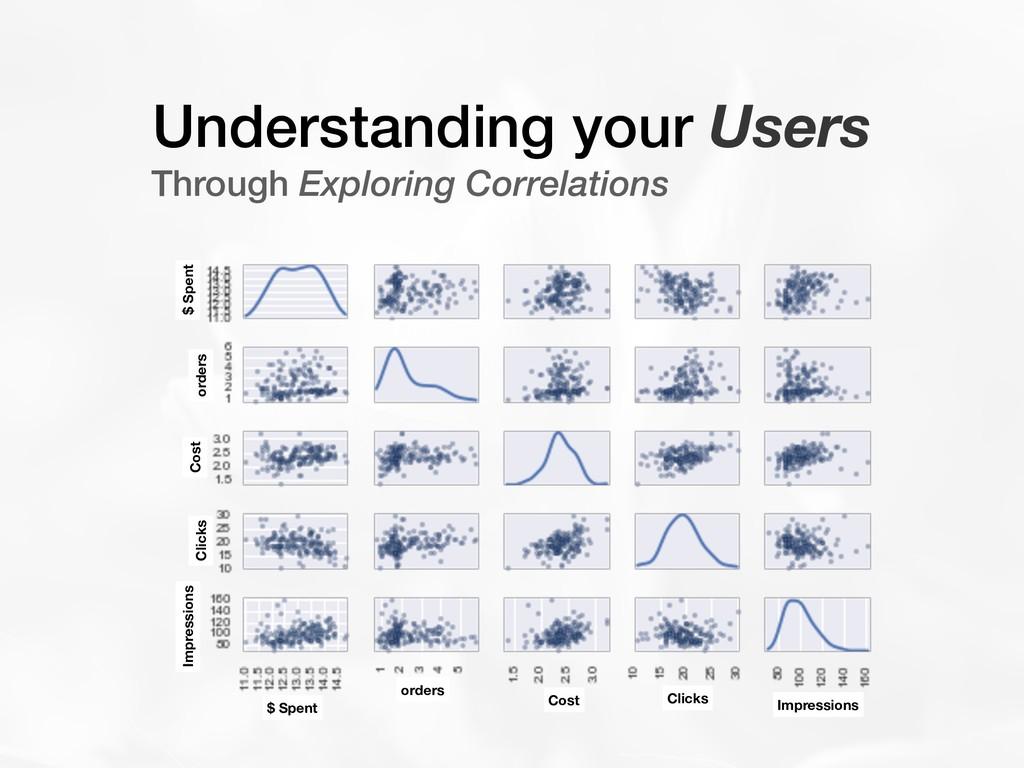 Understanding your Users Through Exploring Corr...