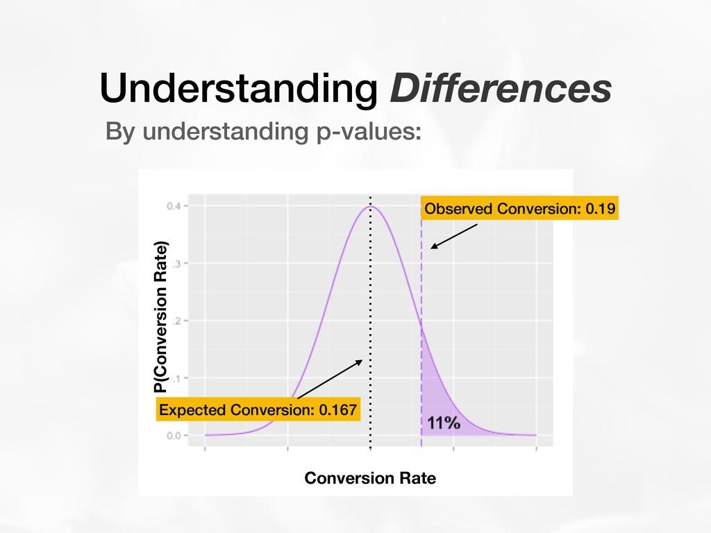 Understanding Differences By understanding p-val...