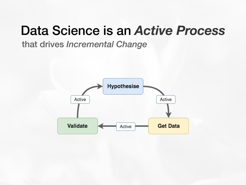 Data Science is an Active Process that drives I...