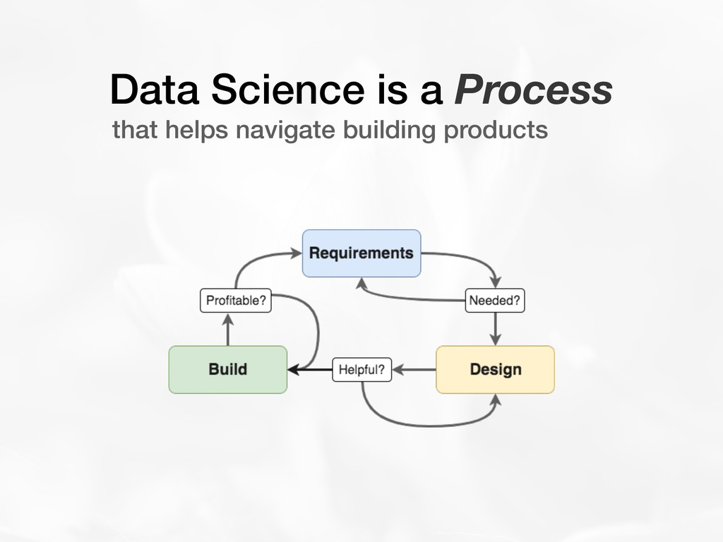 Data Science is a Process that helps navigate b...