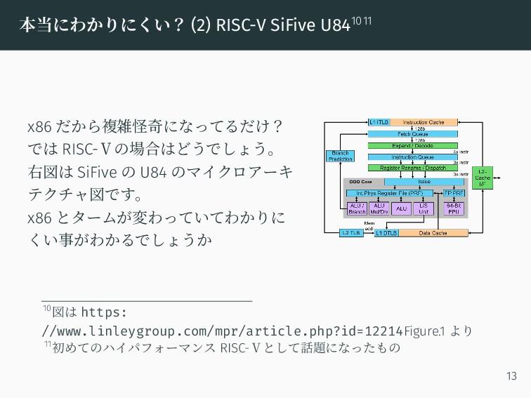 本当にわかりにくい? (2) RISC-V SiFive U841011 x86 だから複雑怪...