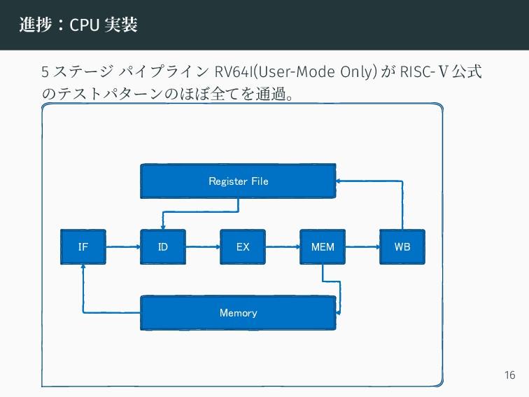 進捗:CPU 実装 5 ステージ パイプライン RV64I(User-Mode Only) が...