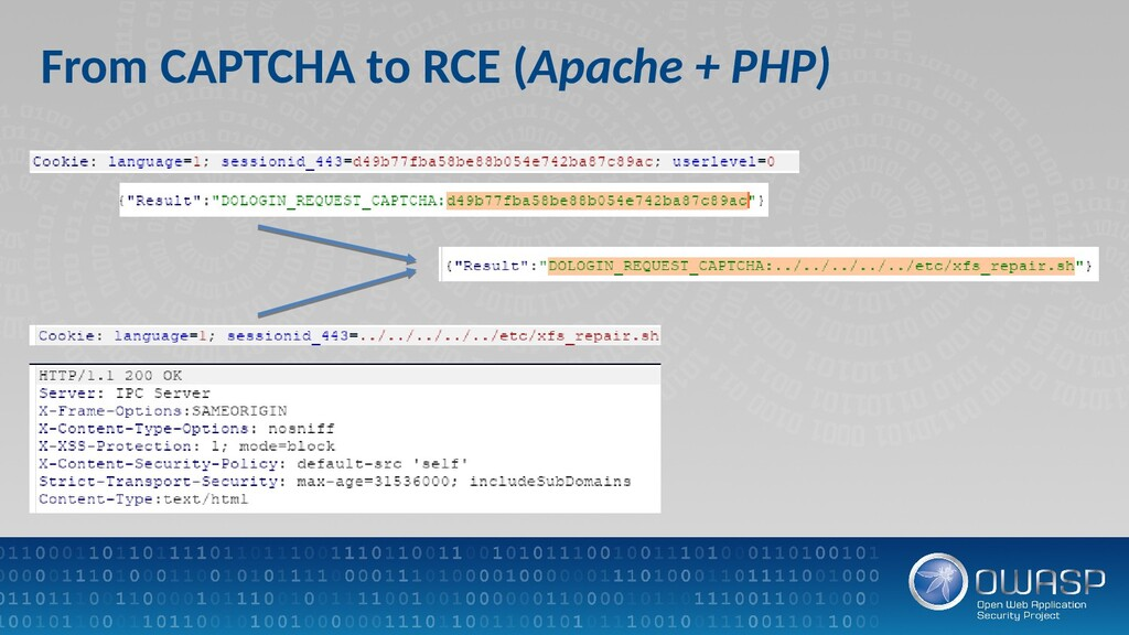 From CAPTCHA to RCE (Apache + PHP)