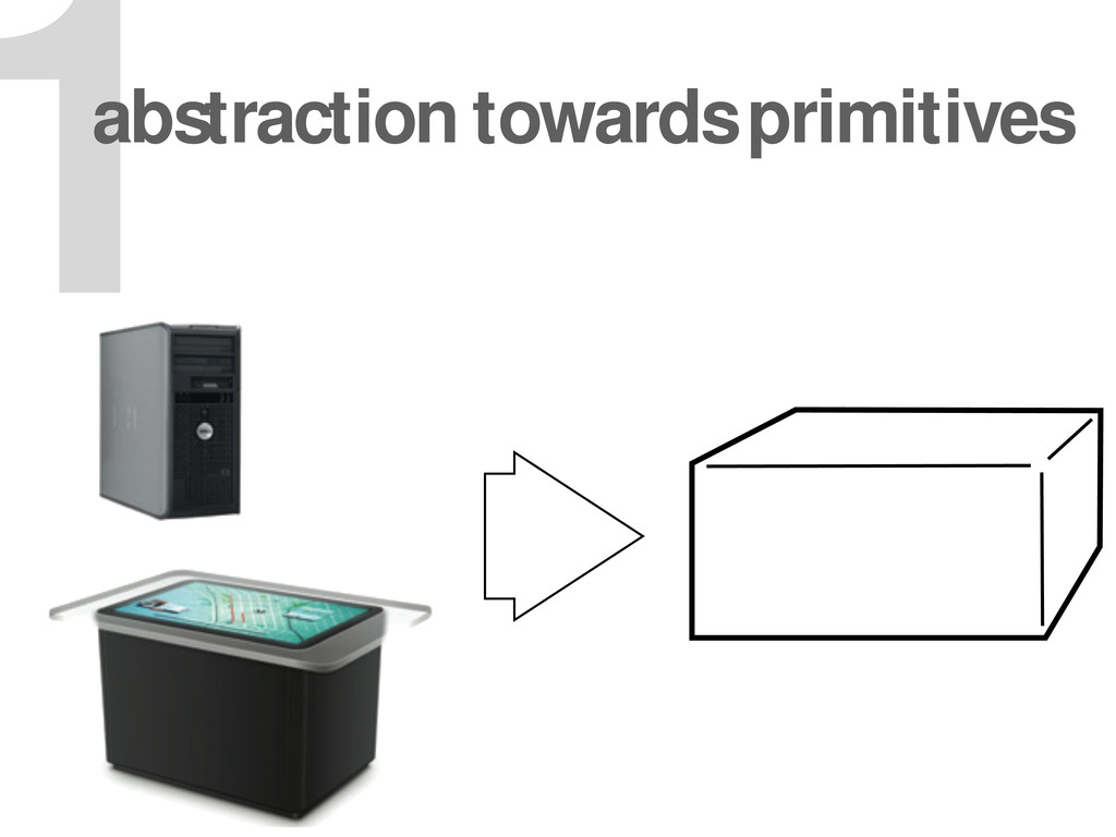 1 abstraction towards primitives