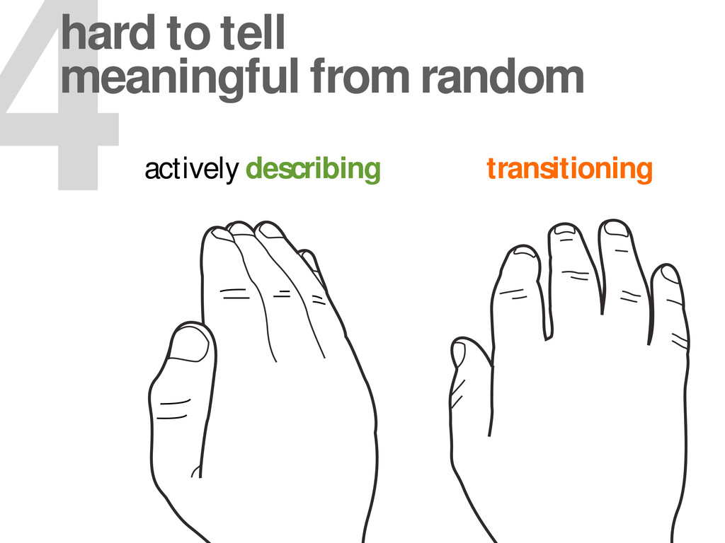 transitioning 4 hard to tell meaningful from ra...