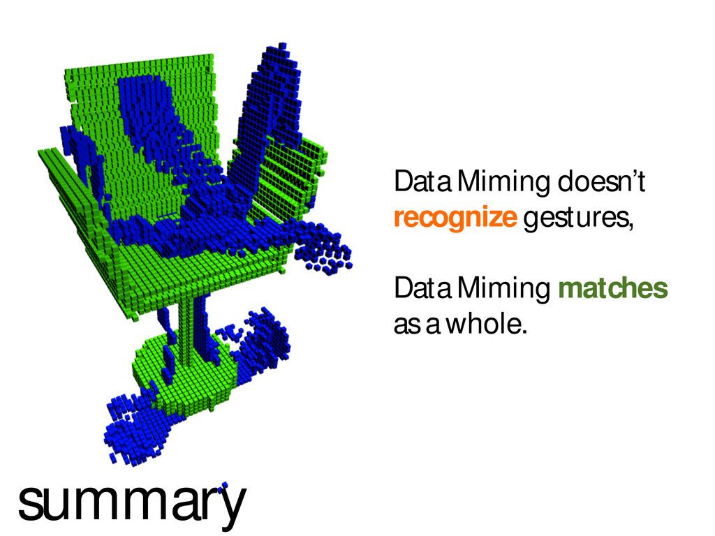 summary Data Miming doesn't recognize gestures,...