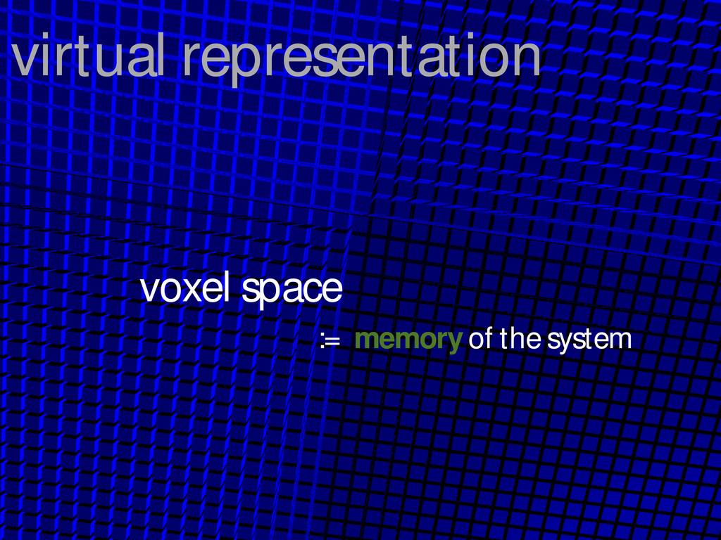 virtual representation voxel space := memory of...