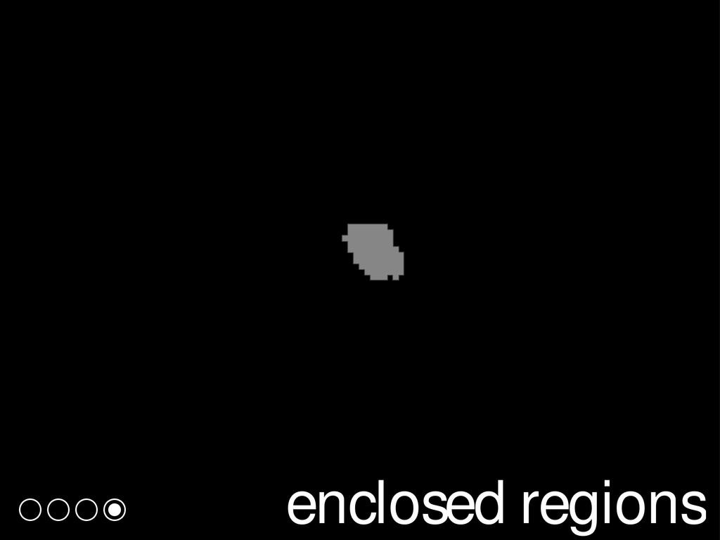 enclosed regions