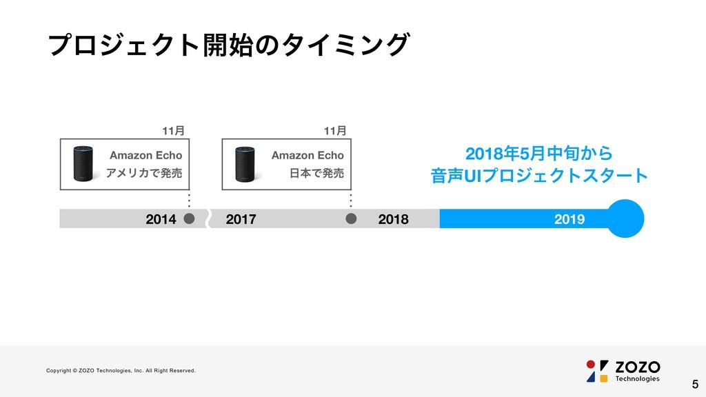 2014 2017 2018 2019 Amazon Echo ΞϝϦΧͰൃച Copyrig...