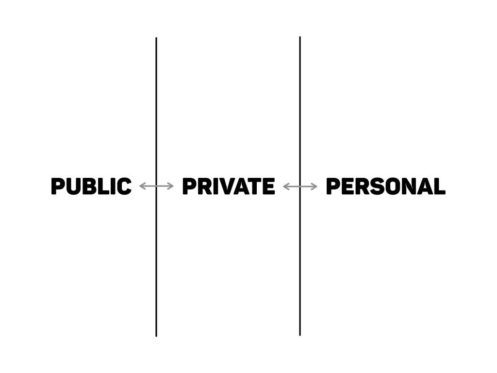 PRIVATE PUBLIC PERSONAL