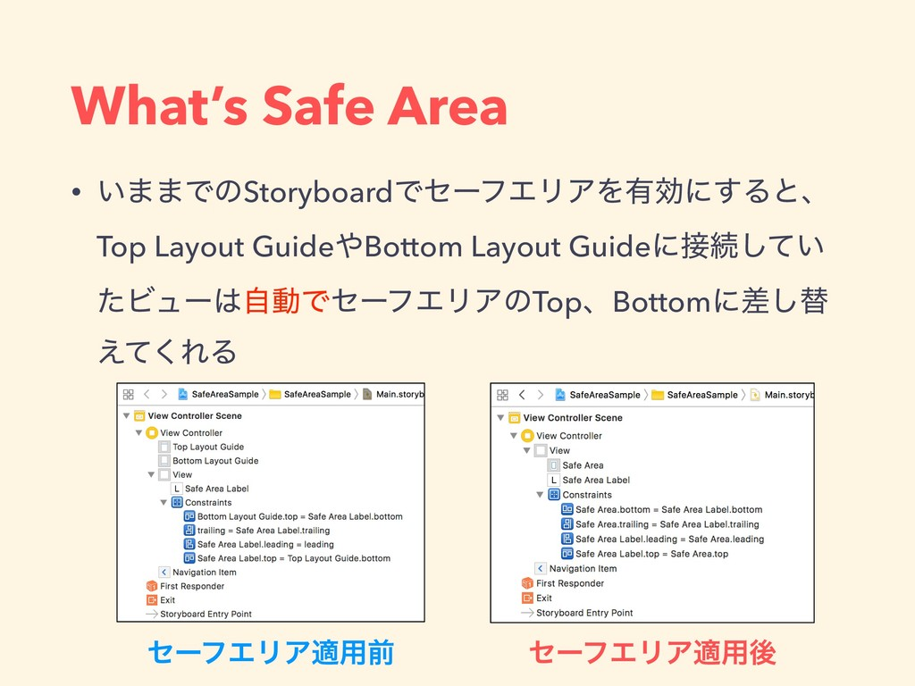 What's Safe Area API Roadmap • ͍··ͰͷStoryboardͰ...