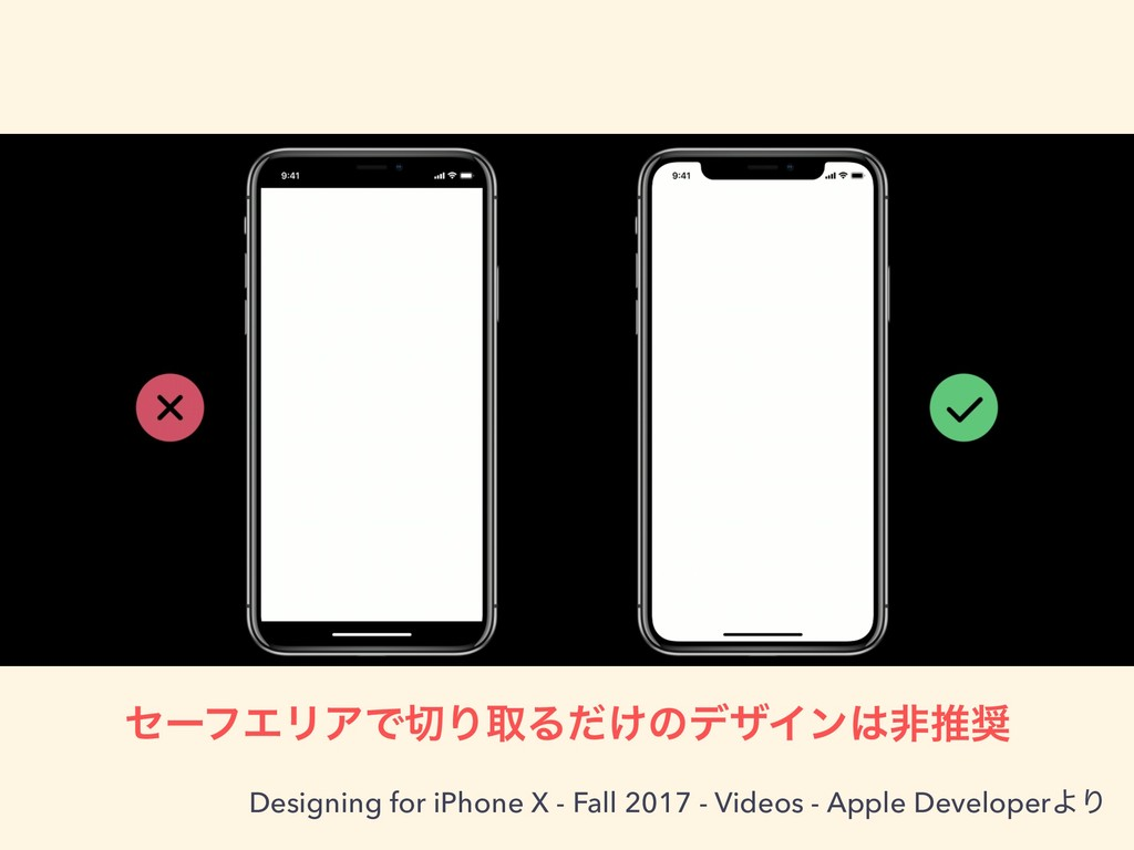 API Roadmap Designing for iPhone X - Fall 2017 ...