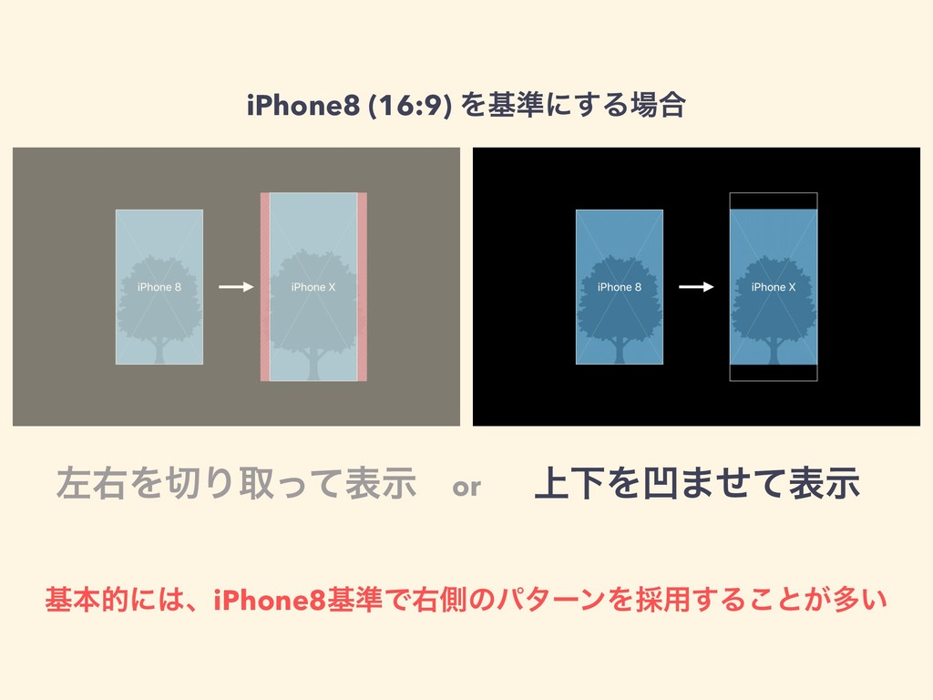 جຊతʹɺiPhone8ج४ͰӈଆͷύλʔϯΛ࠾༻͢Δ͜ͱ͕ଟ͍ iPhone8 (16:9...