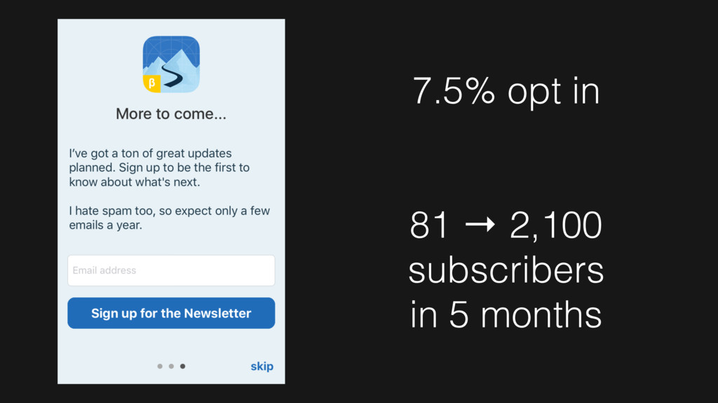 7.5% opt in 81 → 2,100 subscribers in 5 months