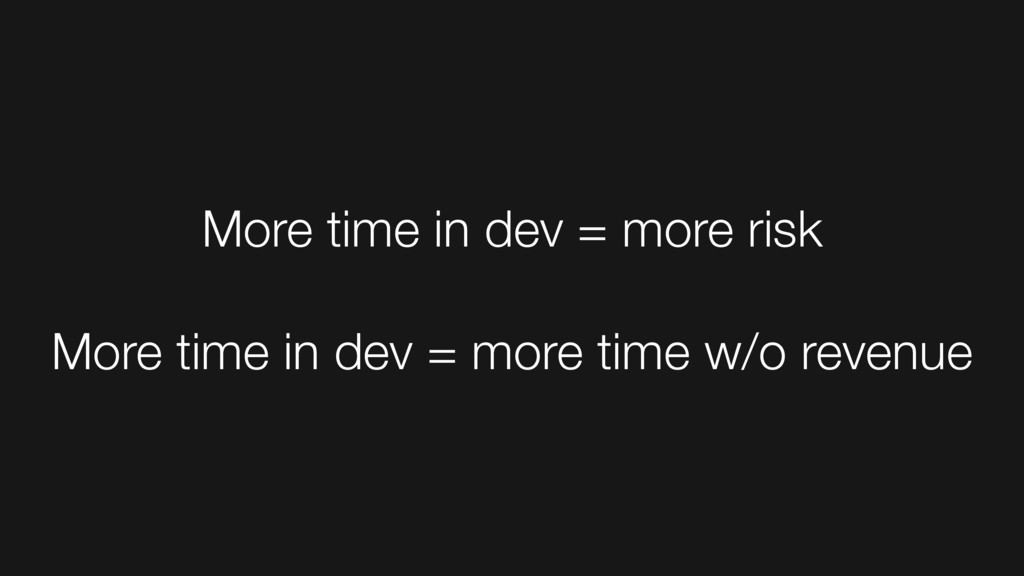 More time in dev = more risk More time in dev =...