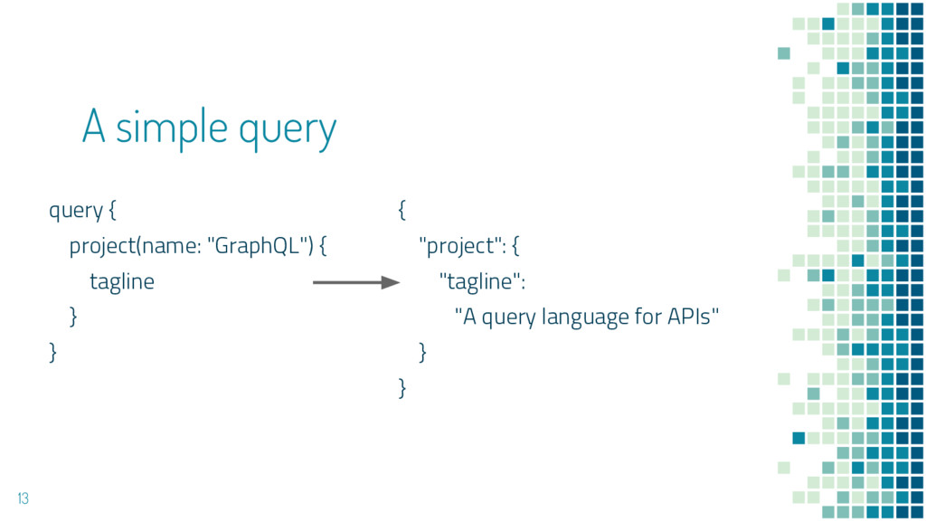"""13 A simple query query { project(name: """"GraphQ..."""