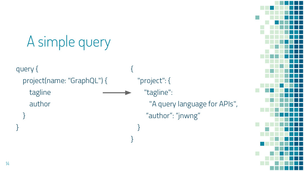 """14 A simple query query { project(name: """"GraphQ..."""