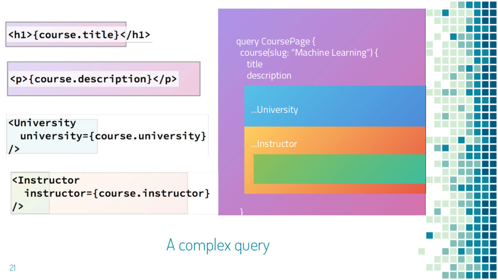21 A complex query query CoursePage { course(sl...