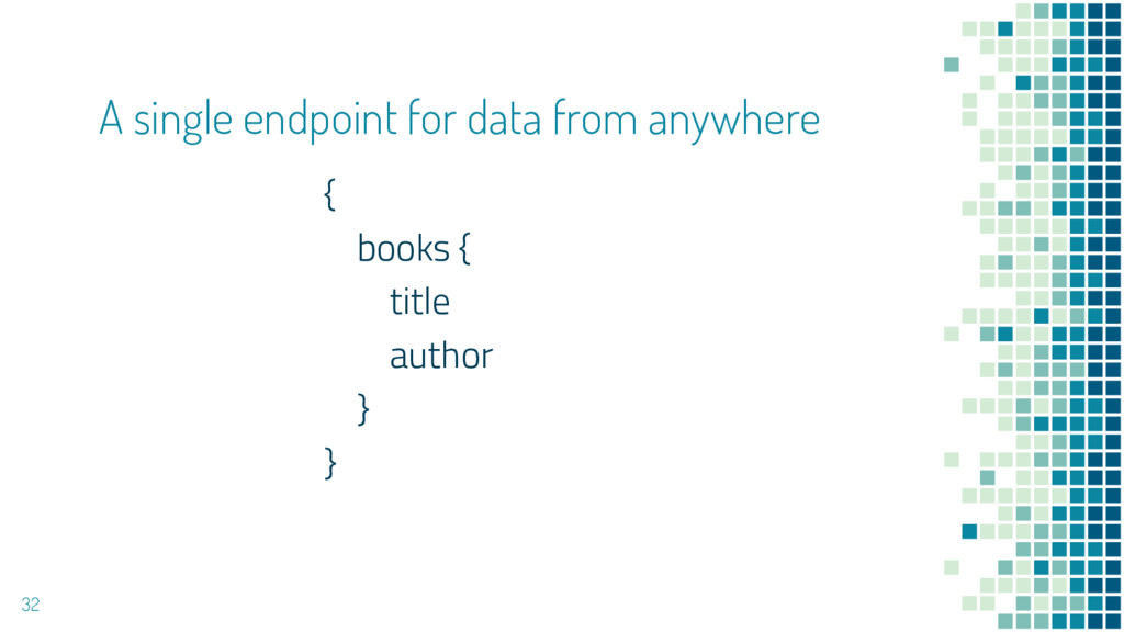 A single endpoint for data from anywhere { book...