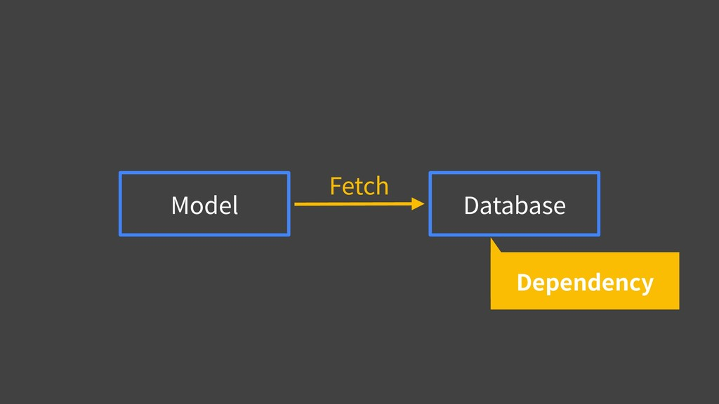 Model Database Fetch Dependency