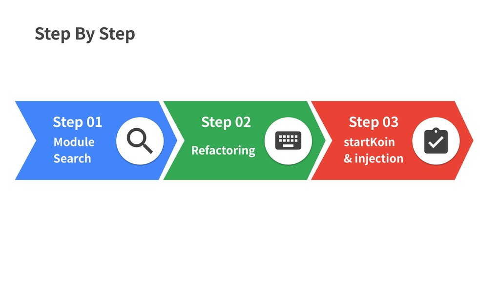 Step By Step Step 03 startKoin & injection Step...