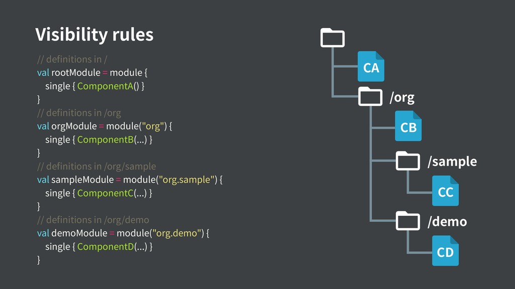 // de nitions in / val rootModule = module { si...