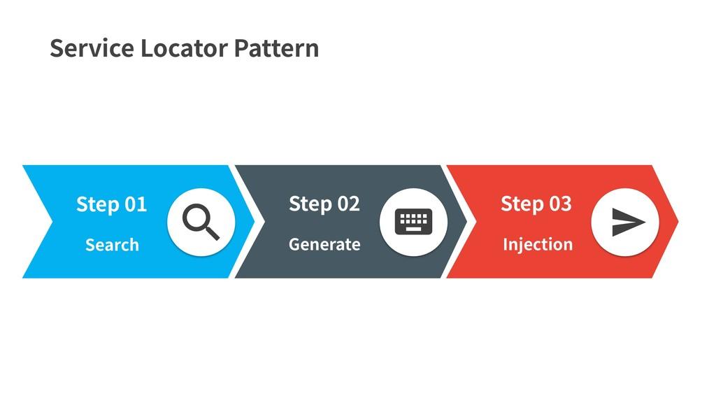 Service Locator Pattern Step 03 Injection Step ...