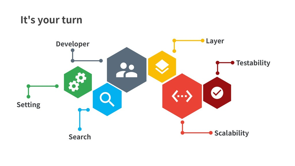 It's your turn Setting Search Developer Layer S...