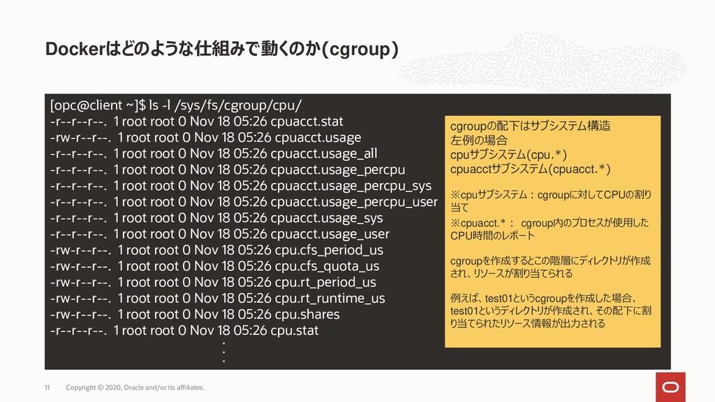 Dockerはどのような仕組みで動くのか(cgroup) Copyright © 2020, ...