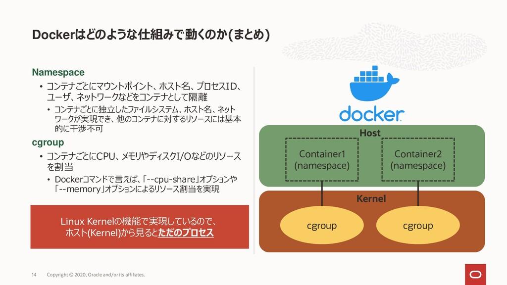 Namespace • コンテナごとにマウントポイント、ホスト名、プロセスID、 ユーザ、ネッ...