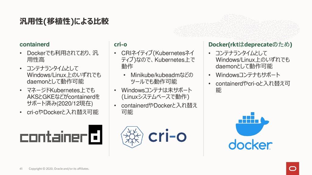 containerd • Dockerでも利用されており、汎 用性高 • コンテナランタイムと...