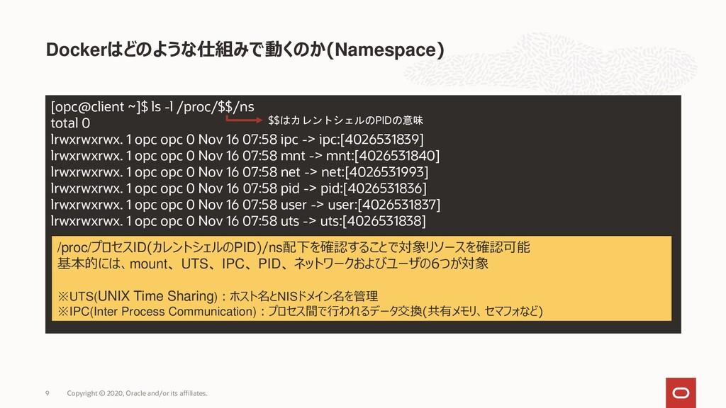 Dockerはどのような仕組みで動くのか(Namespace) Copyright © 202...