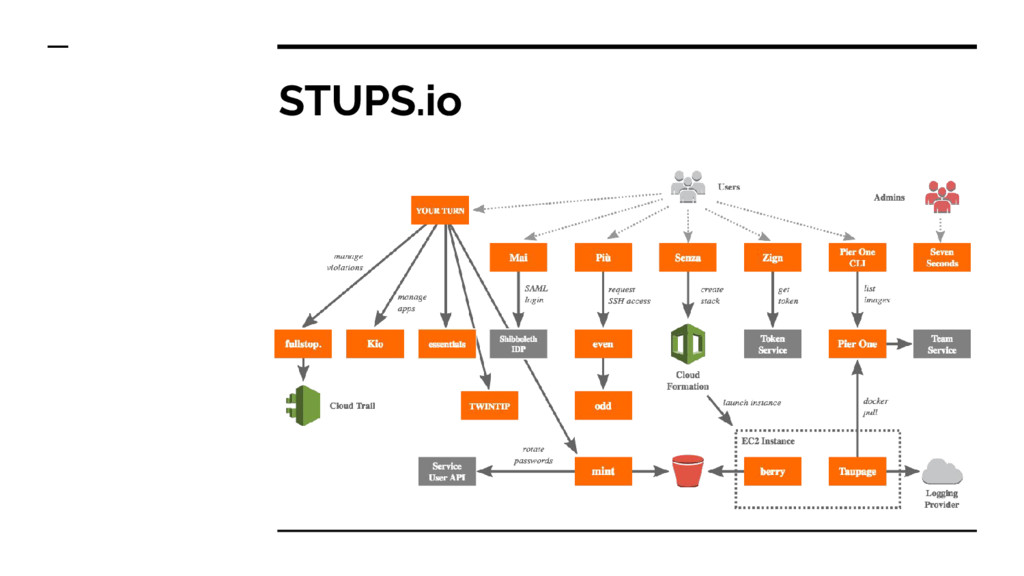 STUPS.io