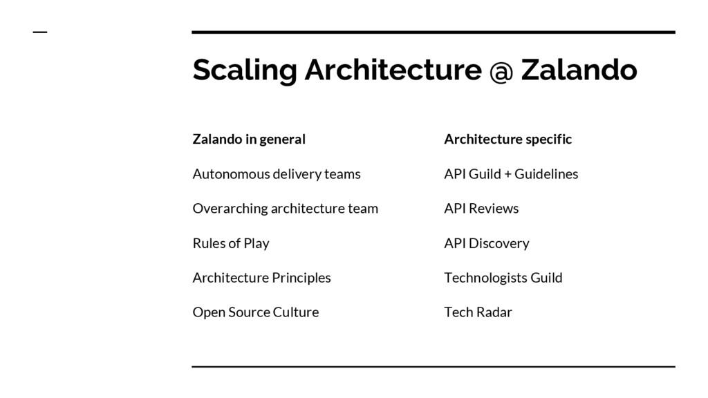 Scaling Architecture @ Zalando Zalando in gener...