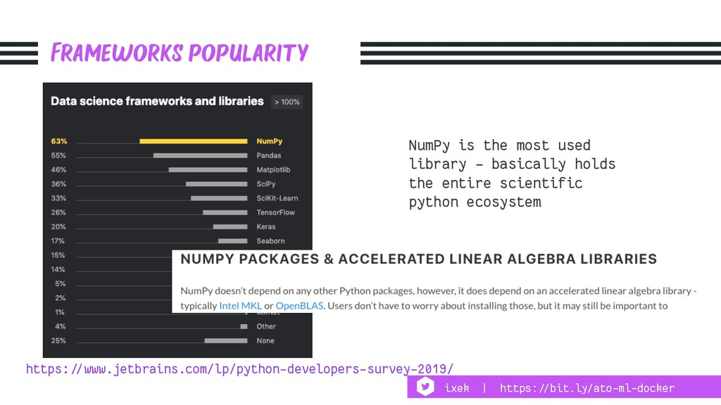 Frameworks popularity NumPy is the most used li...