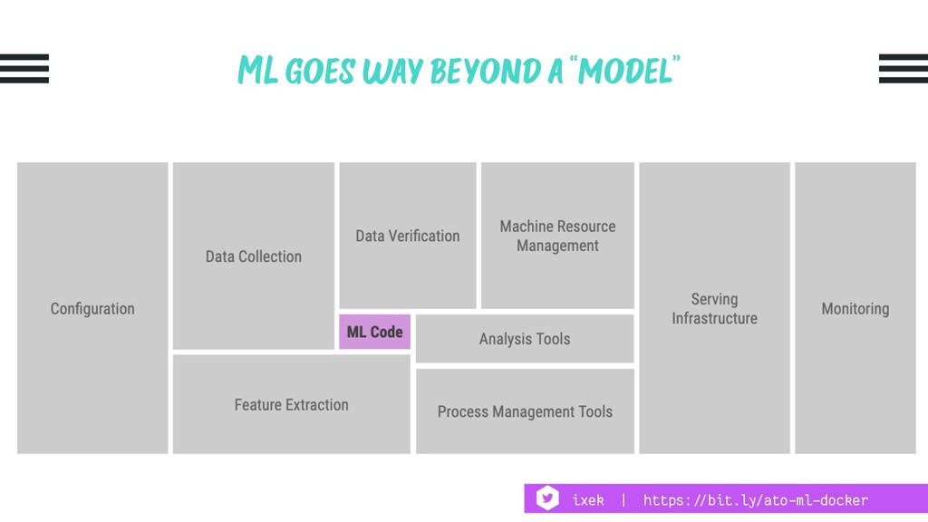 "ML goes way beyond a ""model"" ixek 