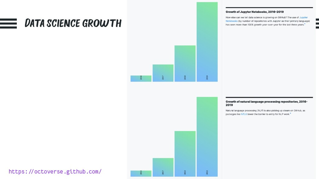 Data science growth https:!//octoverse.github.c...