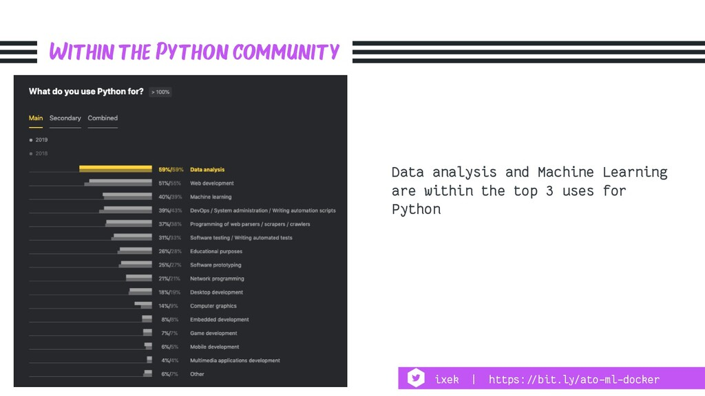 Within the Python community Data analysis and M...